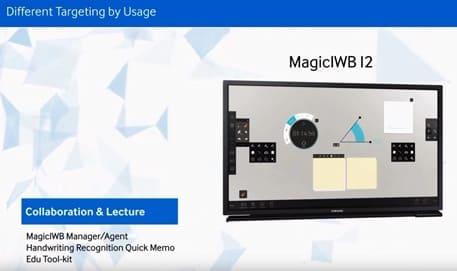 Samsung IWB Software Introduction Video